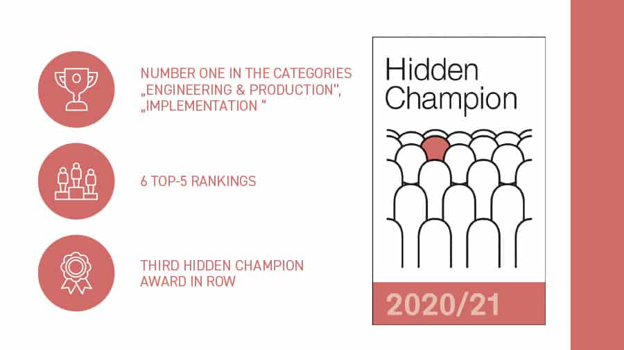 "ROI-EFESO elected ""hidden champion of the consulting market 2020/21"