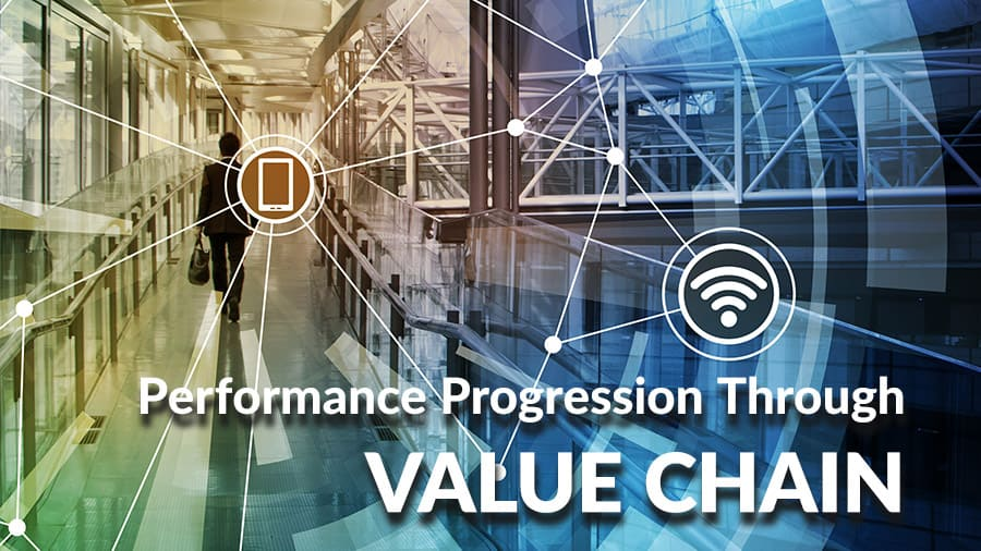 Read the new EFESO publication about performance progression through Value Chain