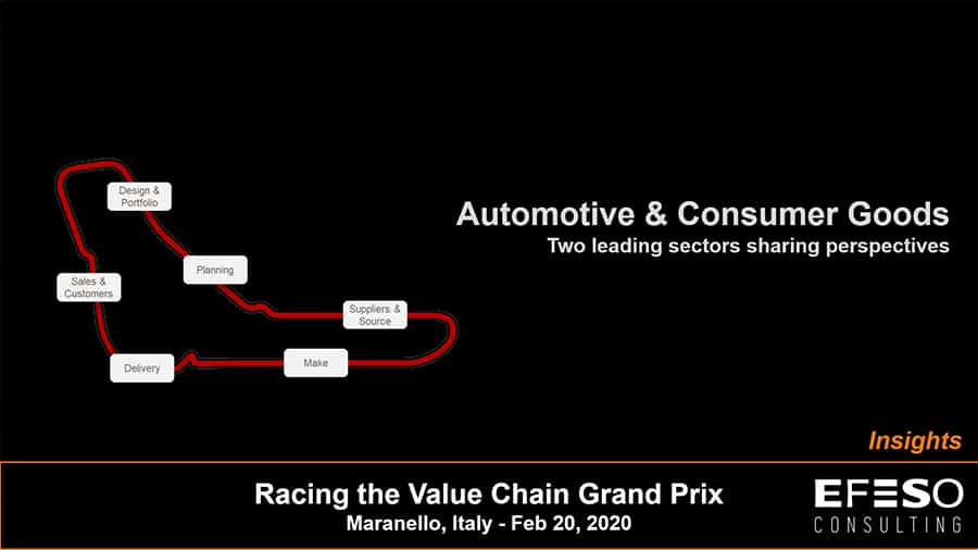 Get the insights from the Value Chain Grand Prix conference at Maranello Ferrari Museum